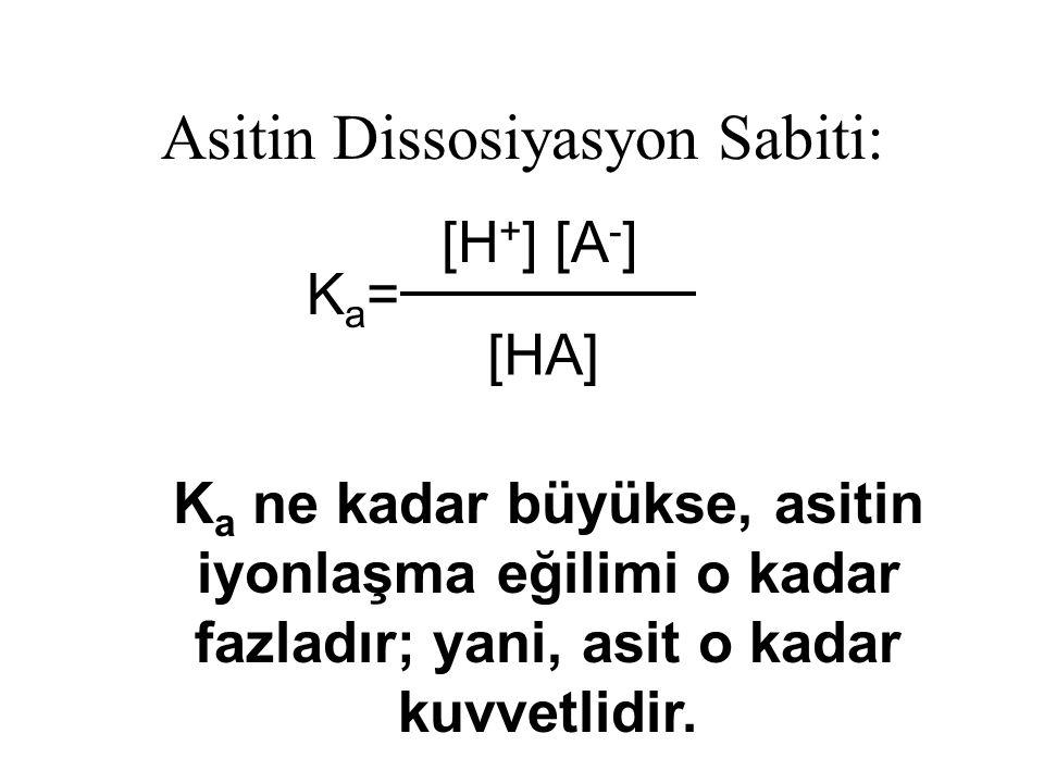 Asitin Dissosiyasyon Sabiti: Ka=Ka= [H + ] [A - ] [HA] K a ne kadar büyükse, asitin iyonlaşma eğilimi o kadar fazladır; yani, asit o kadar kuvvetlidir