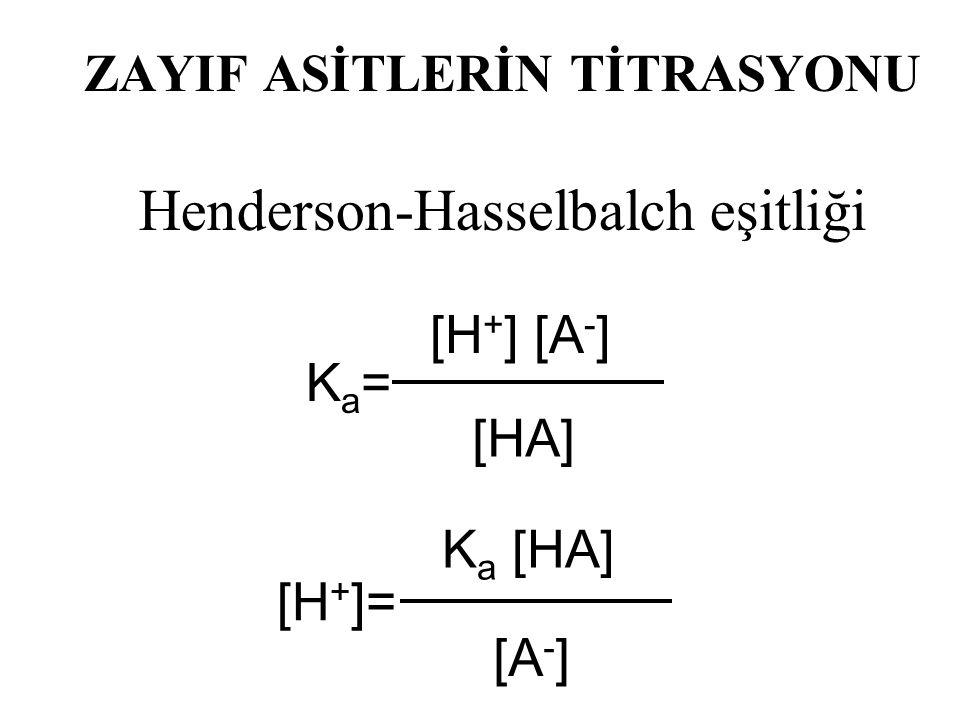 ZAYIF ASİTLERİN TİTRASYONU Henderson-Hasselbalch eşitliği Ka=Ka= [H + ] [A - ] [HA] [H + ]= K a [HA] [A - ]