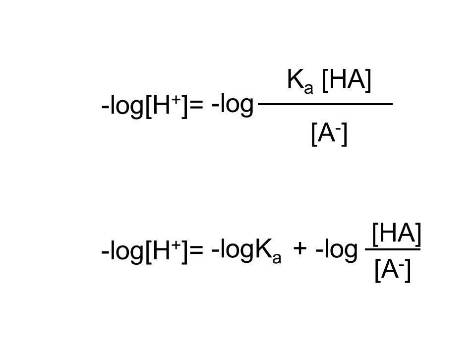 -log[H + ]= K a [HA] [A - ] -log -log[H + ]= [HA] [A - ] -logK a + -log