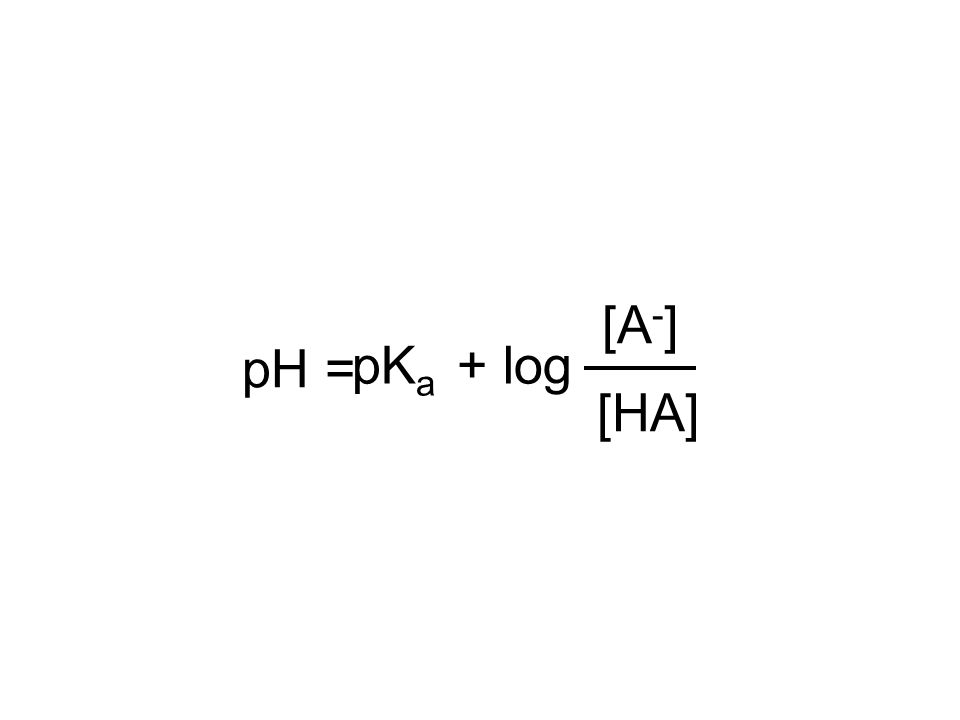pH = [HA] [A - ] pK a + log