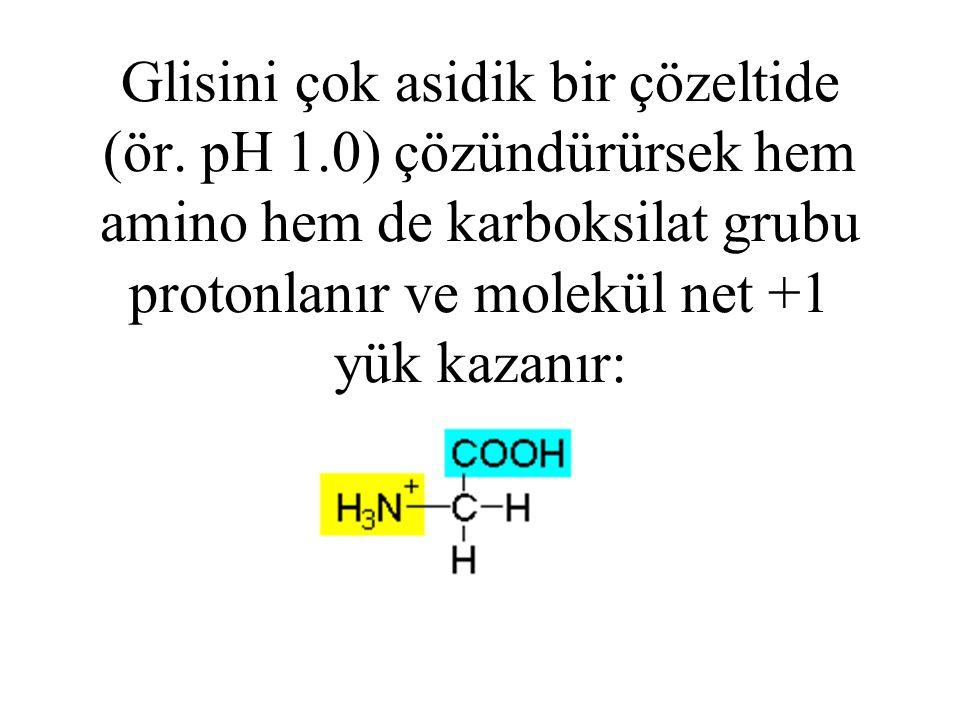 Glisini çok asidik bir çözeltide (ör. pH 1.0) çözündürürsek hem amino hem de karboksilat grubu protonlanır ve molekül net +1 yük kazanır: