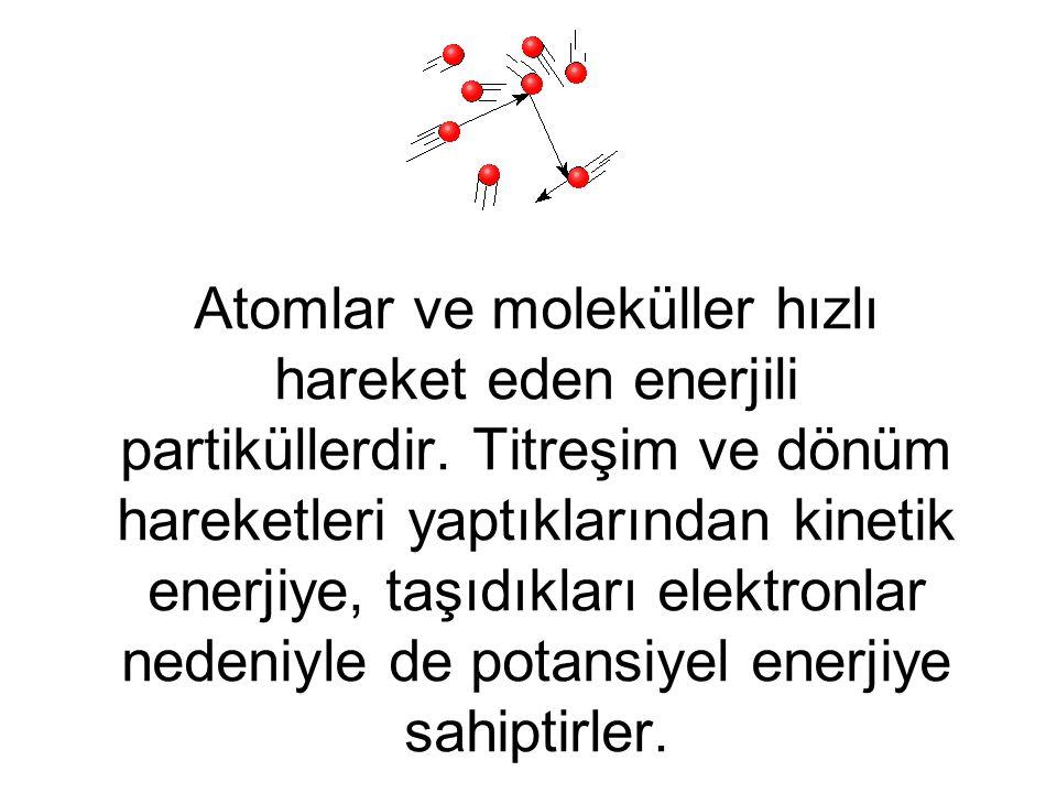 Atomlar ve moleküller hızlı hareket eden enerjili partiküllerdir. Titreşim ve dönüm hareketleri yaptıklarından kinetik enerjiye, taşıdıkları elektronl