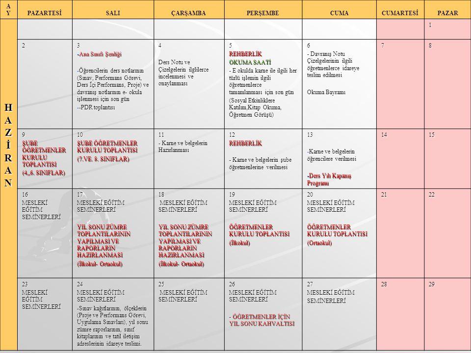 AYAYPAZARTESİSALIÇARŞAMBAPERŞEMBECUMACUMARTESİPAZAR HAZİRANHAZİRANHAZİRANHAZİRAN1 23 -Ana Sınıfı Şenliği -Öğrencilerin ders notlarının (Sınav, Performans Görevi, Ders İçi Performans, Proje) ve davranış notlarının e- okula işlenmesi için son gün --PDR toplantısı 4 Ders Notu ve Çizelgelerin ilglilerce incelenmesi ve onaylanması 5REHBERLİK OKUMA SAATİ - E okulda karne ile ilgili her türlü işlemin ilgili öğretmenlerce tamamlanması için son gün (Sosyal Etkinliklere Katılım,Kitap Okuma, Öğretmen Görüşü) 6 - Davranış Notu Çizelgelerinin ilgili öğretmenlerce idareye teslim edilmesi Okuma Bayramı 7 8 9 ŞUBE ÖĞRETMENLER KURULU TOPLANTISI (4,,6.