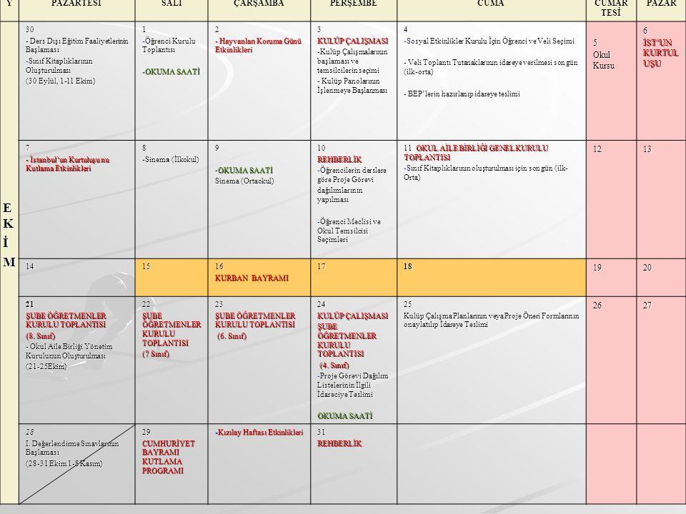 AYAYPAZARTESİSALIÇARŞAMBAPERŞEMBECUMACUMARTE Sİ PAZAR KAKASSIIMMKAKASSIIMMSIM 1 - Şube Öğretmenler Kurulu Toplantı Tutanaklarının idareye verilmesi Ortaokul 23 4 -Veliler ve öğrenciler için Seminer günleri (4-8 Kasım) 5 -Veliler ve öğrenciler için seminer günleri 6 -Veliler ve öğrenciler için seminer günleri 7 KULÜP ÇALIŞMASI -Veliler ve öğrenciler için seminer günleri 8 -I.
