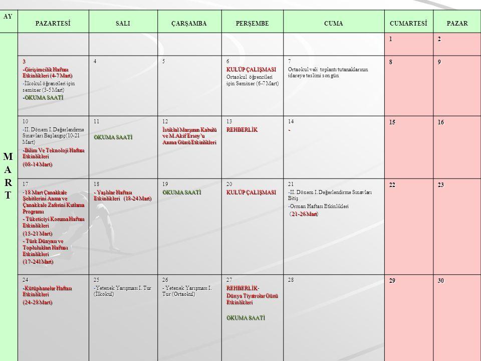 AY PAZARTESİSALIÇARŞAMBAPERŞEMBECUMACUMARTESİPAZAR MARTMARTMARTMART12 3 -Girişimcilik Haftası Etkinlikleri (4-7 Mart) -İlkokul öğrencileri için seminer (3-5 Mart) -OKUMA SAATİ 456 KULÜP ÇALIŞMASI Ortaokul öğrencileri için Seminer (6-7 Mart) 7 Ortaokul veli toplantı tutanaklarının idareye teslimi son gün 89 10 -II.