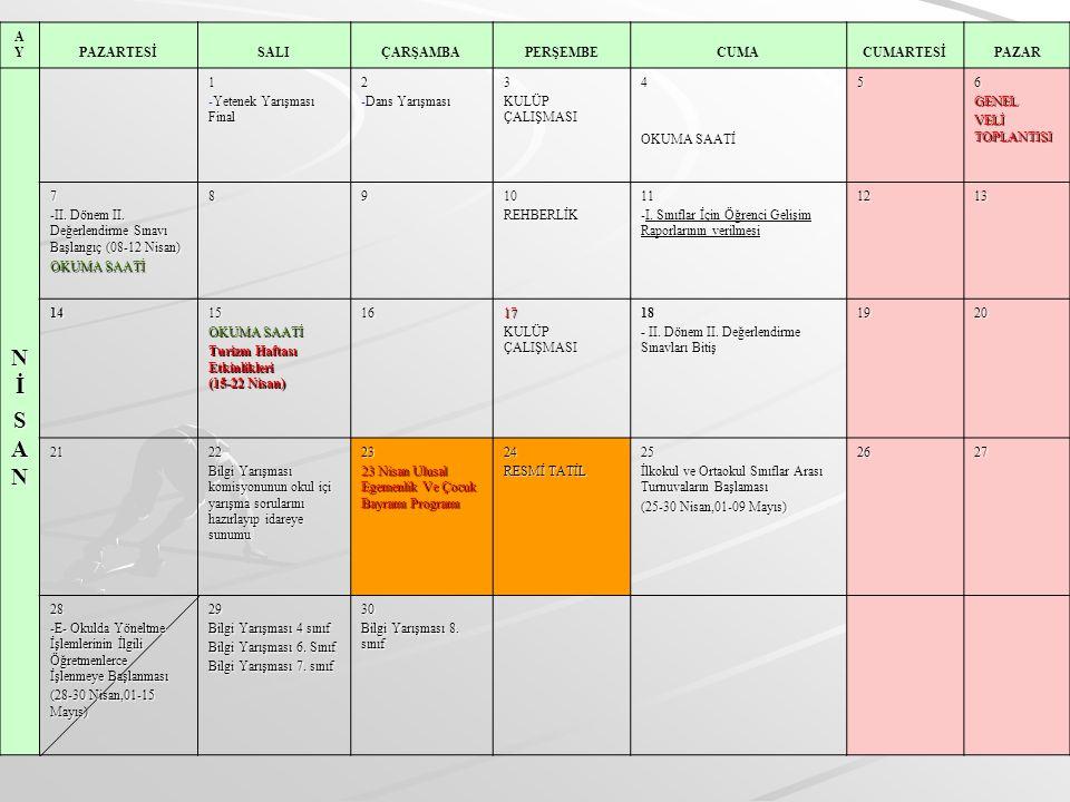 AYAYPAZARTESİSALIÇARŞAMBAPERŞEMBECUMACUMAR TESİ PAZAR MAYMAYIISSMAYMAYIISSIS 1 RESMİ TATİL (EMEKÇİLER BAYRAMI) 2 -Veli Toplantı Tutanaklarının idareye teslimi son gün (Ortaokul) 34 5 Bilişim Haftası Etkinlikleri (05.08 Mayıs) Trafik ve İlkyardım Haftası Etkinlikleri (05.08 Mayıs) -Anneler Günü Kutlama Programları (05-16 Mayıs) 67 - KERMES 8REHBERLİK-KERMES9 -OKUMA SAATİ -KERMES1011 12 -II.