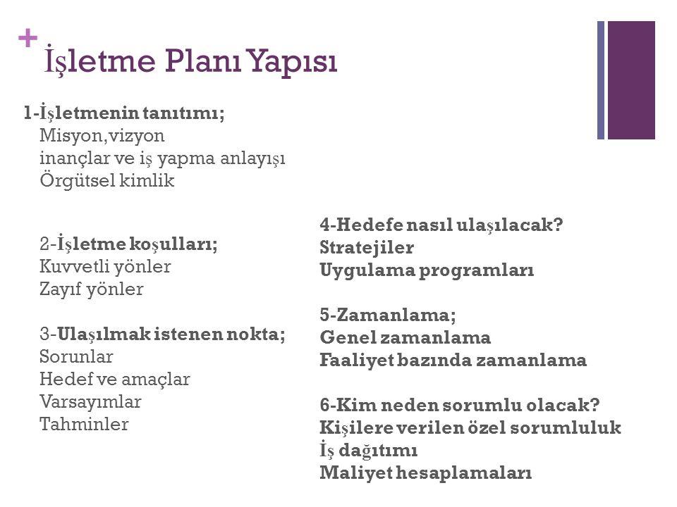 + 5.Pazarlama Planı: Pazara girmek için kullandı ğ ınız tüm stratejileri içerir.
