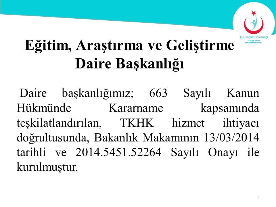 ÜLKE ADI EĞİTİM ALAN KİŞİ SAYISI EĞİTİM KONUSU Gürcistan 6Yenidoğan-Kadın doğum 11Çeşitli Branşlar 1Genel Cerrahi 2Kardiyoloji 2Yoğun Bakım 1Endoskopi TOPLAM23 Kırgızistan2Embriyoloji Uzmanı TOPLAM2 Kosova2Endoskopi 8 Kardiak Anestezi-Perfizyon-Anestezi-Kardiyovasküler Cerrahi-Elektrositimülasyon-ERCP 1Yanık 2Mamografi-Girişimsel Radyoloji 2Göz 10cerrah-radyolog-hemşire 16Jinekolog-hemşire 11cerrah-radyolog-hemşire 10Çeşitli Branşlar 7Radyoloji-Jinekoloji TOPLAM69 43