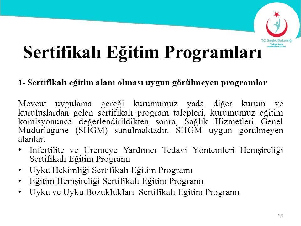 1- Sertifikalı eğitim alanı olması uygun görülmeyen programlar Mevcut uygulama gereği kurumumuz yada diğer kurum ve kuruluşlardan gelen sertifikalı pr