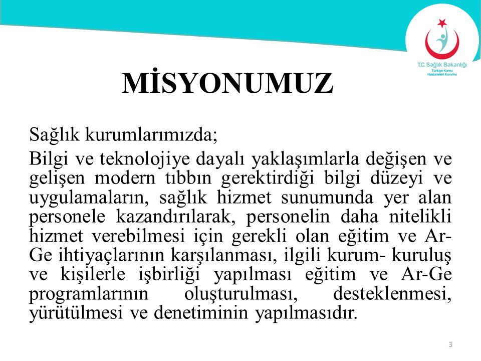 Türkiye'de Milyon Kişi Başına Düşen Bilimsel Yayın Sayısı Kaynak: Thomson Reuters Atıf Veritabanları (WoS-InCites) (TÜBİTAK ULAKBİM) Kasım 2014 tarihi itibariyle güncellenmiştir 54