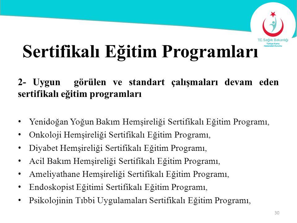 2- Uygun görülen ve standart çalışmaları devam eden sertifikalı eğitim programları Yenidoğan Yoğun Bakım Hemşireliği Sertifikalı Eğitim Programı, Onko