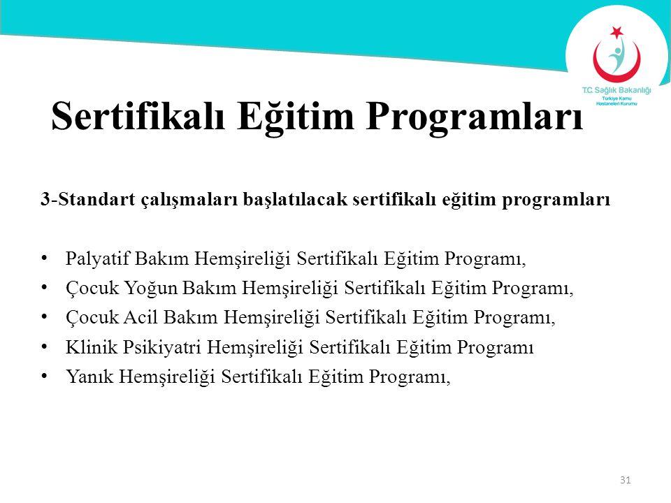 3-Standart çalışmaları başlatılacak sertifikalı eğitim programları Palyatif Bakım Hemşireliği Sertifikalı Eğitim Programı, Çocuk Yoğun Bakım Hemşireli
