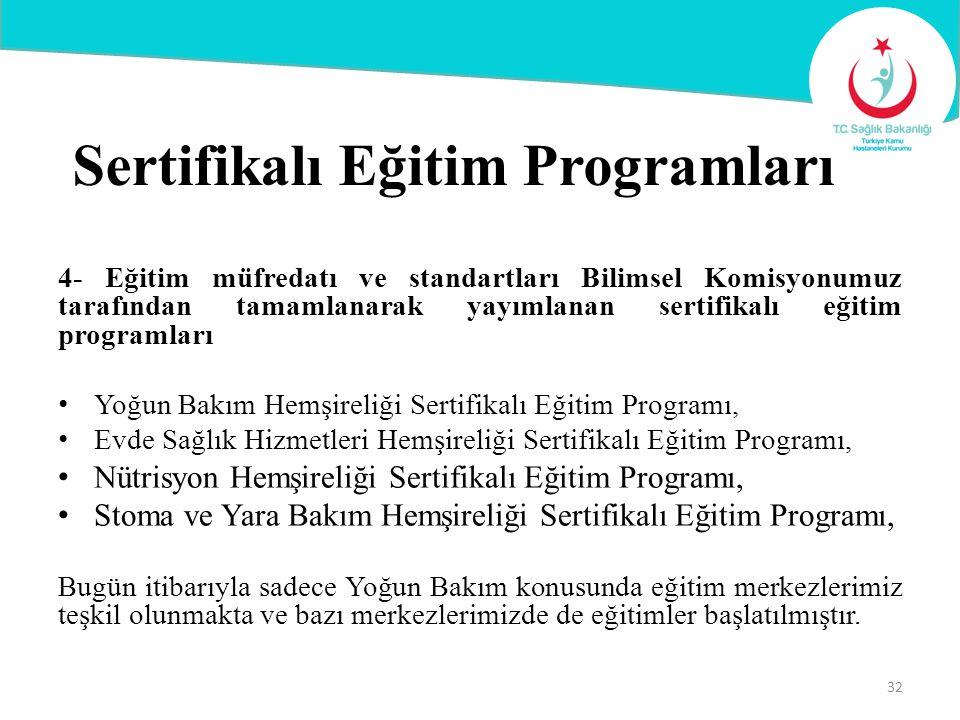 4- Eğitim müfredatı ve standartları Bilimsel Komisyonumuz tarafından tamamlanarak yayımlanan sertifikalı eğitim programları Yoğun Bakım Hemşireliği Se