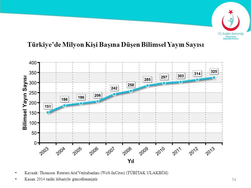 Türkiye'de Milyon Kişi Başına Düşen Bilimsel Yayın Sayısı Kaynak: Thomson Reuters Atıf Veritabanları (WoS-InCites) (TÜBİTAK ULAKBİM) Kasım 2014 tarihi