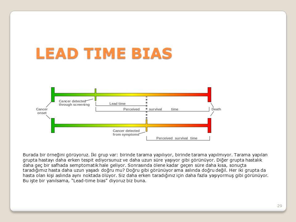 LEAD TIME BIAS LEAD TIME BIAS 29 Burada bir örneğini görüyoruz. İki grup var: birinde tarama yapılıyor, birinde tarama yapılmıyor. Tarama yapılan grup