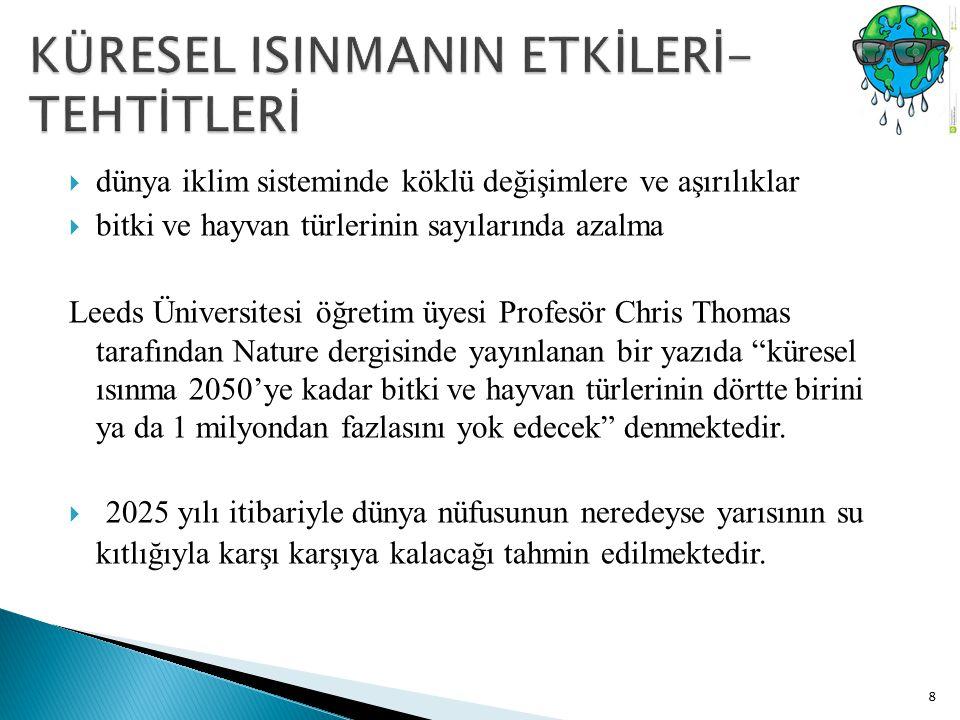  Konuralp Pamukçu, Küresel Isınmaya Karşı Küresel İşbirliği, Uluslararası İlişkiler, Cilt3,sayı 10(2006)  Zerrin Toprak(2012); 'Çevre Yönetimi ve Politikası',s.