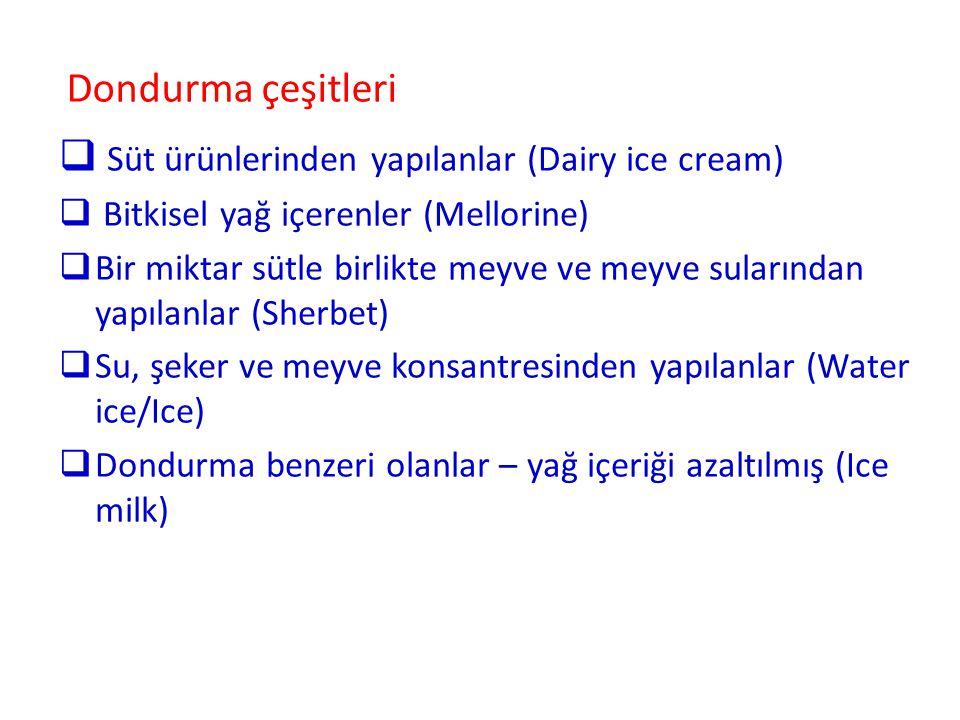 Dondurma çeşitleri  Süt ürünlerinden yapılanlar (Dairy ice cream)  Bitkisel yağ içerenler (Mellorine)  Bir miktar sütle birlikte meyve ve meyve sularından yapılanlar (Sherbet)  Su, şeker ve meyve konsantresinden yapılanlar (Water ice/Ice)  Dondurma benzeri olanlar – yağ içeriği azaltılmış (Ice milk)