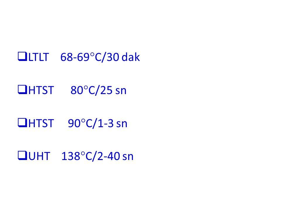  LTLT 68-69  C/30 dak  HTST 80  C/25 sn  HTST 90  C/1-3 sn  UHT 138  C/2-40 sn