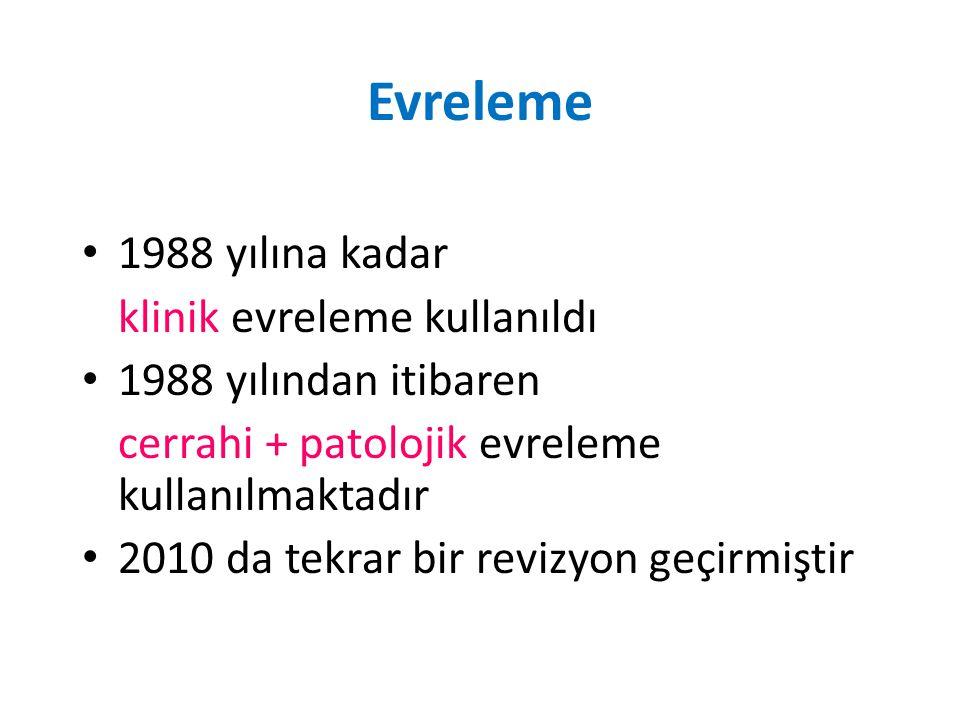 Evreleme 1988 yılına kadar klinik evreleme kullanıldı 1988 yılından itibaren cerrahi + patolojik evreleme kullanılmaktadır 2010 da tekrar bir revizyon geçirmiştir