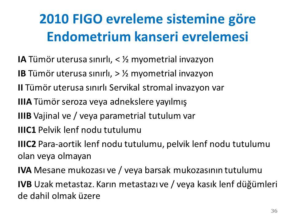 2010 FIGO evreleme sistemine göre Endometrium kanseri evrelemesi IA Tümör uterusa sınırlı, < ½ myometrial invazyon IB Tümör uterusa sınırlı, > ½ myometrial invazyon II Tümör uterusa sınırlı Servikal stromal invazyon var IIIA Tümör seroza veya adnekslere yayılmış IIIB Vajinal ve / veya parametrial tutulum var IIIC1 Pelvik lenf nodu tutulumu IIIC2 Para-aortik lenf nodu tutulumu, pelvik lenf nodu tutulumu olan veya olmayan IVA Mesane mukozası ve / veya barsak mukozasının tutulumu IVB Uzak metastaz.