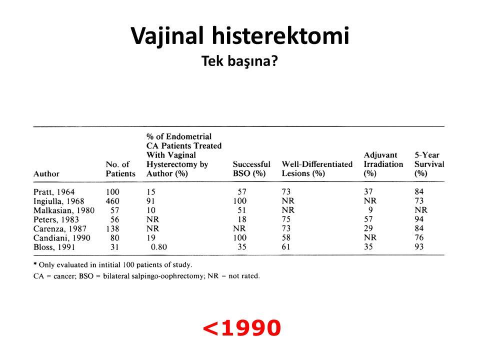 Vajinal histerektomi Tek başına? <1990