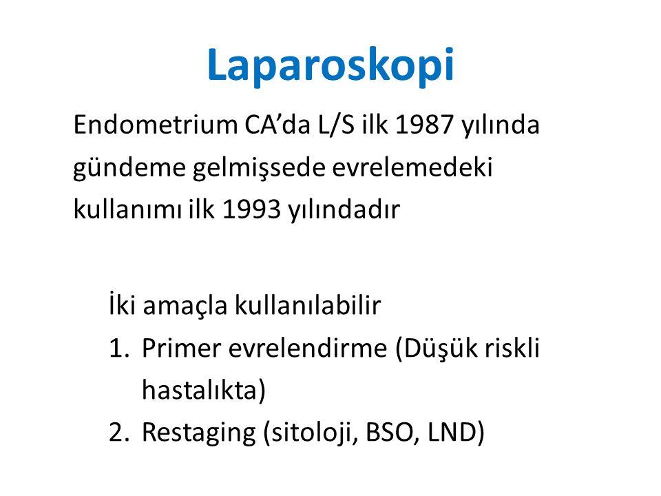 Laparoskopi Endometrium CA'da L/S ilk 1987 yılında gündeme gelmişsede evrelemedeki kullanımı ilk 1993 yılındadır İki amaçla kullanılabilir 1.Primer evrelendirme (Düşük riskli hastalıkta) 2.Restaging (sitoloji, BSO, LND)