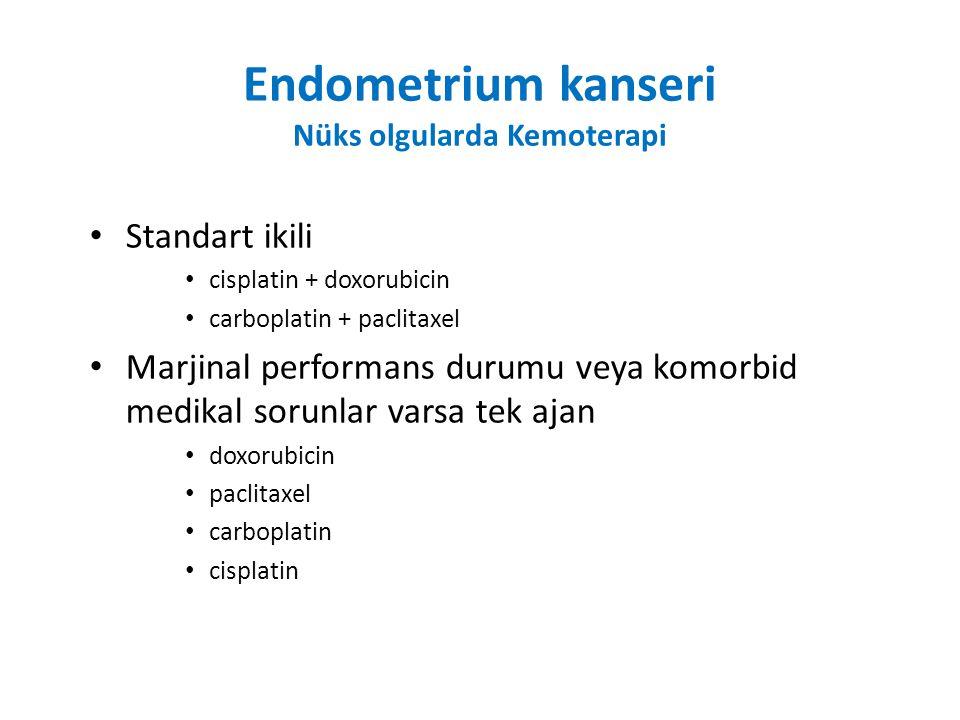 Endometrium kanseri Nüks olgularda Kemoterapi Standart ikili cisplatin + doxorubicin carboplatin + paclitaxel Marjinal performans durumu veya komorbid medikal sorunlar varsa tek ajan doxorubicin paclitaxel carboplatin cisplatin