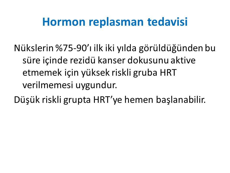 Hormon replasman tedavisi Nükslerin %75-90'ı ilk iki yılda görüldüğünden bu süre içinde rezidü kanser dokusunu aktive etmemek için yüksek riskli gruba HRT verilmemesi uygundur.