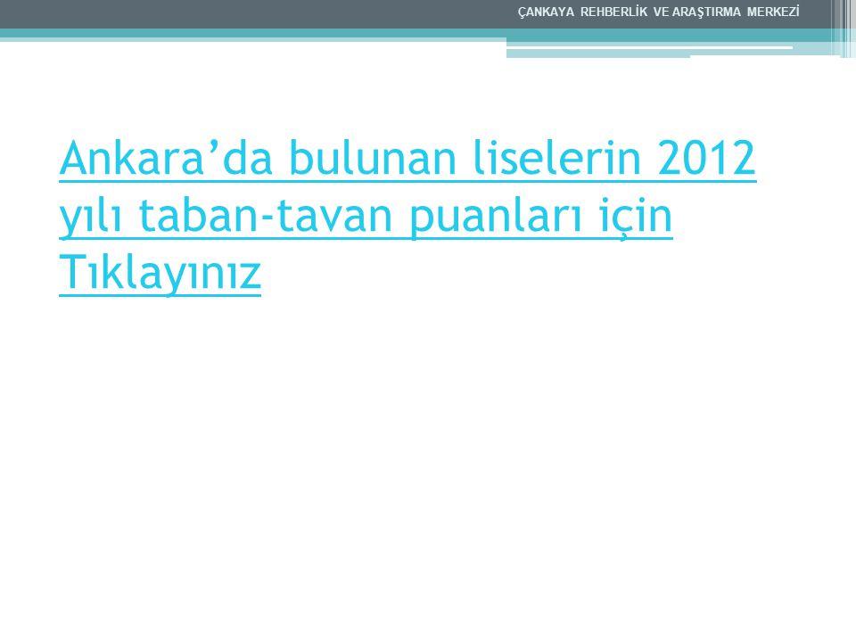 Ankara'da bulunan liselerin 2012 yılı taban-tavan puanları için Tıklayınız ÇANKAYA REHBERLİK VE ARAŞTIRMA MERKEZİ