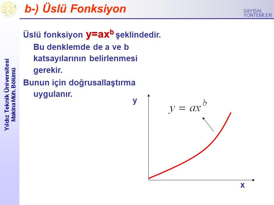 Yıldız Teknik Üniversitesi Makina Müh. Bölümü SAYISAL YÖNTEMLER y=ax b Üslü fonksiyon y=ax b şeklindedir. Bu denklemde de a ve b katsayılarının belirl
