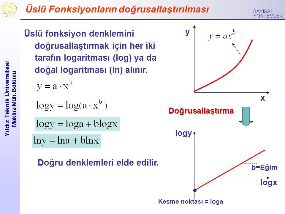 Yıldız Teknik Üniversitesi Makina Müh. Bölümü SAYISAL YÖNTEMLER Üslü fonksiyon denklemini doğrusallaştırmak için her iki tarafın logaritması (log) ya