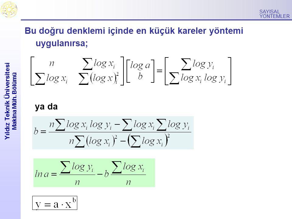 Yıldız Teknik Üniversitesi Makina Müh. Bölümü SAYISAL YÖNTEMLER Bu doğru denklemi içinde en küçük kareler yöntemi uygulanırsa; ya da