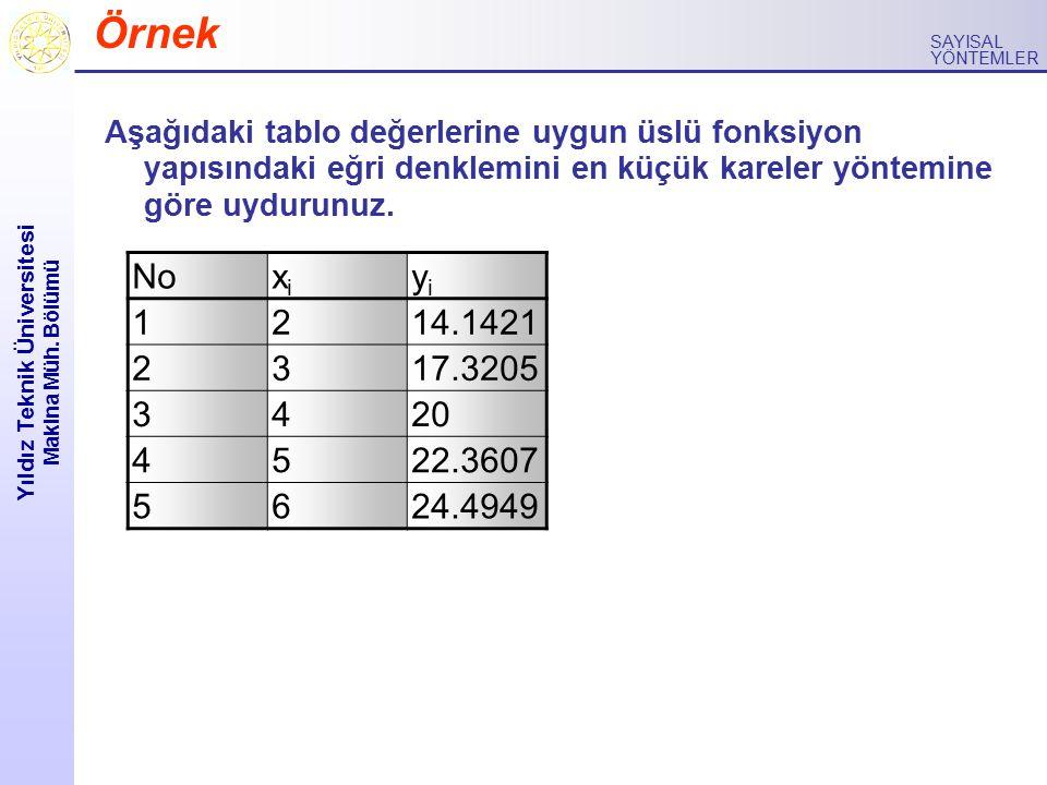 Yıldız Teknik Üniversitesi Makina Müh. Bölümü SAYISAL YÖNTEMLER Örnek Noxixi yiyi 1214.1421 2317.3205 3420 4522.3607 5624.4949 Aşağıdaki tablo değerle