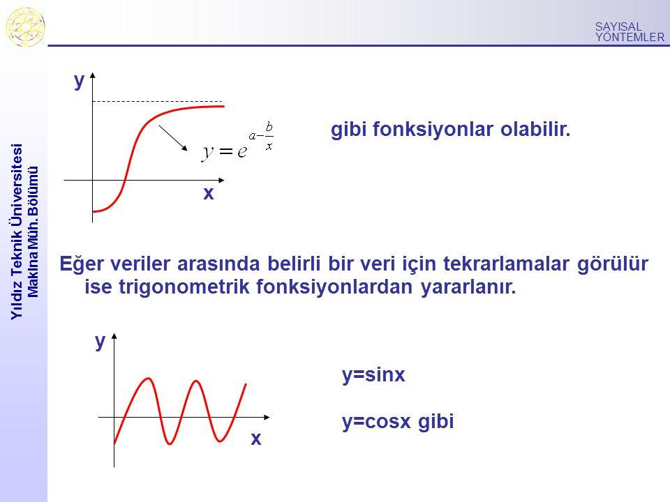 Yıldız Teknik Üniversitesi Makina Müh. Bölümü SAYISAL YÖNTEMLER x y x y Eğer veriler arasında belirli bir veri için tekrarlamalar görülür ise trigonom
