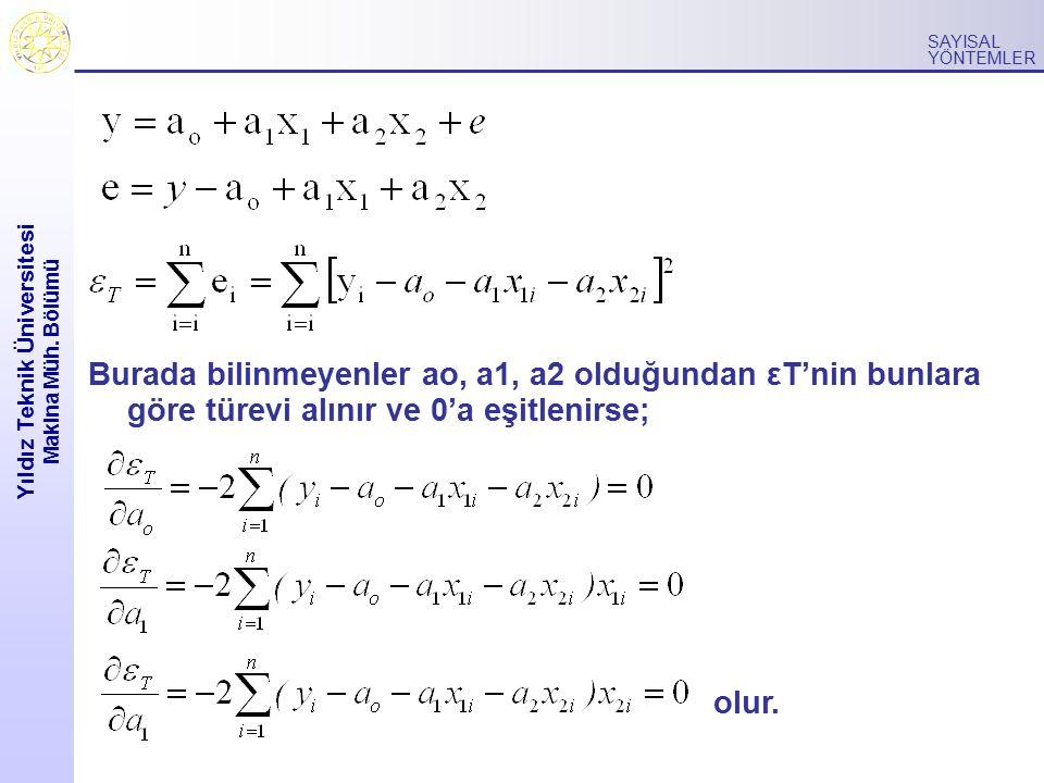 Yıldız Teknik Üniversitesi Makina Müh. Bölümü SAYISAL YÖNTEMLER Burada bilinmeyenler ao, a1, a2 olduğundan εT'nin bunlara göre türevi alınır ve 0'a eş