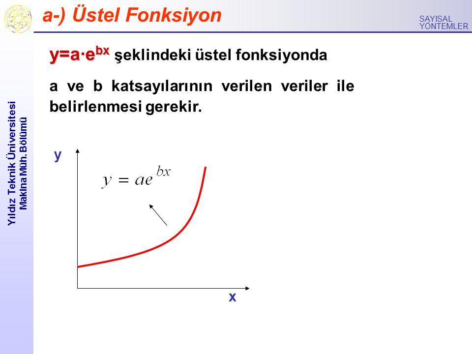 Yıldız Teknik Üniversitesi Makina Müh. Bölümü SAYISAL YÖNTEMLER a-) Üstel Fonksiyon y=a·e bx y=a·e bx şeklindeki üstel fonksiyonda a ve b katsayıların
