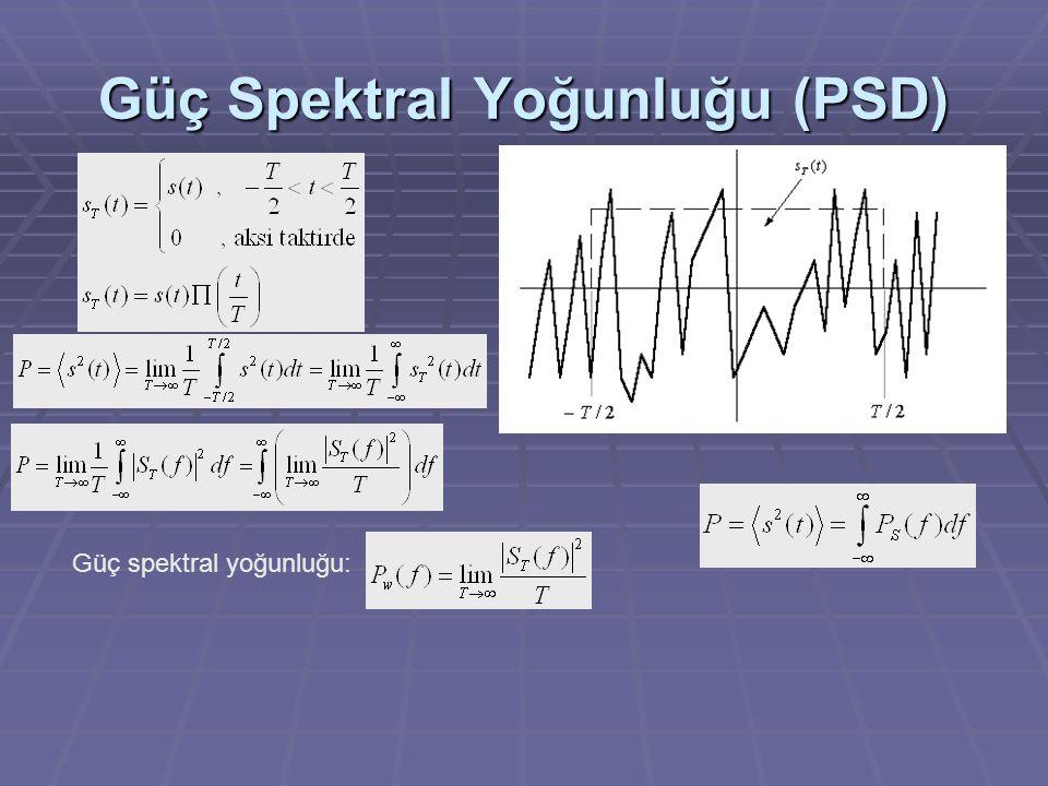 Güç Spektral Yoğunluğu (PSD) Güç spektral yoğunluğu: