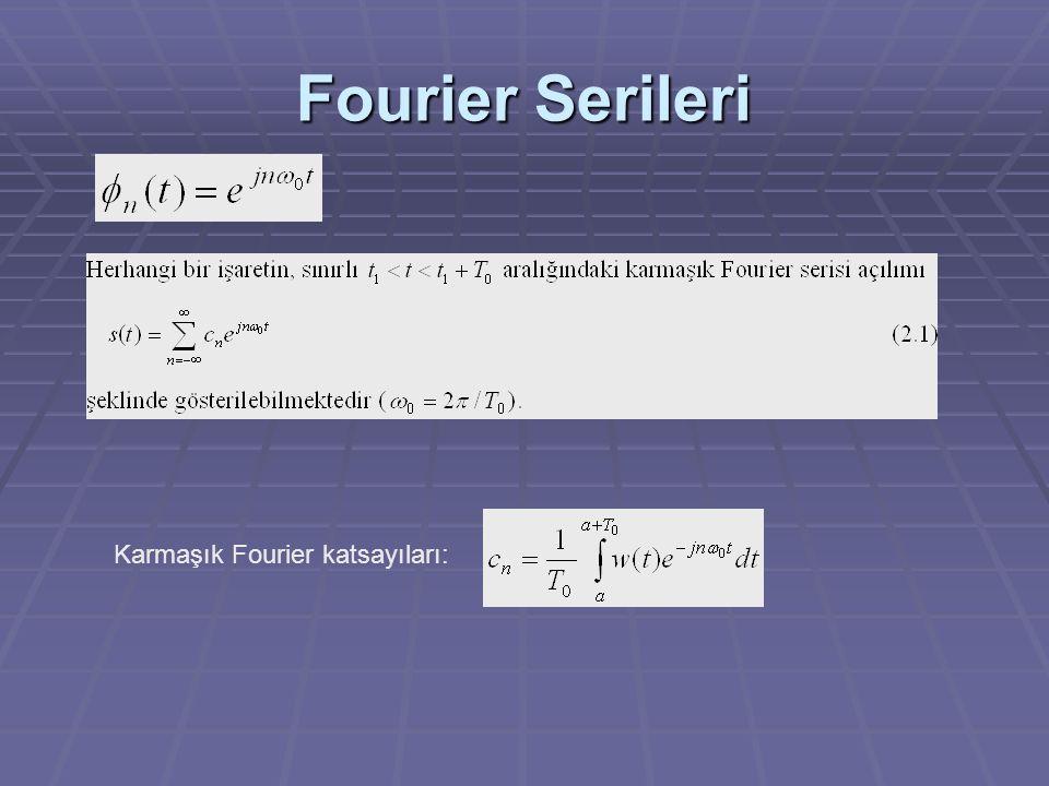 Fourier Serileri Karmaşık Fourier katsayıları: