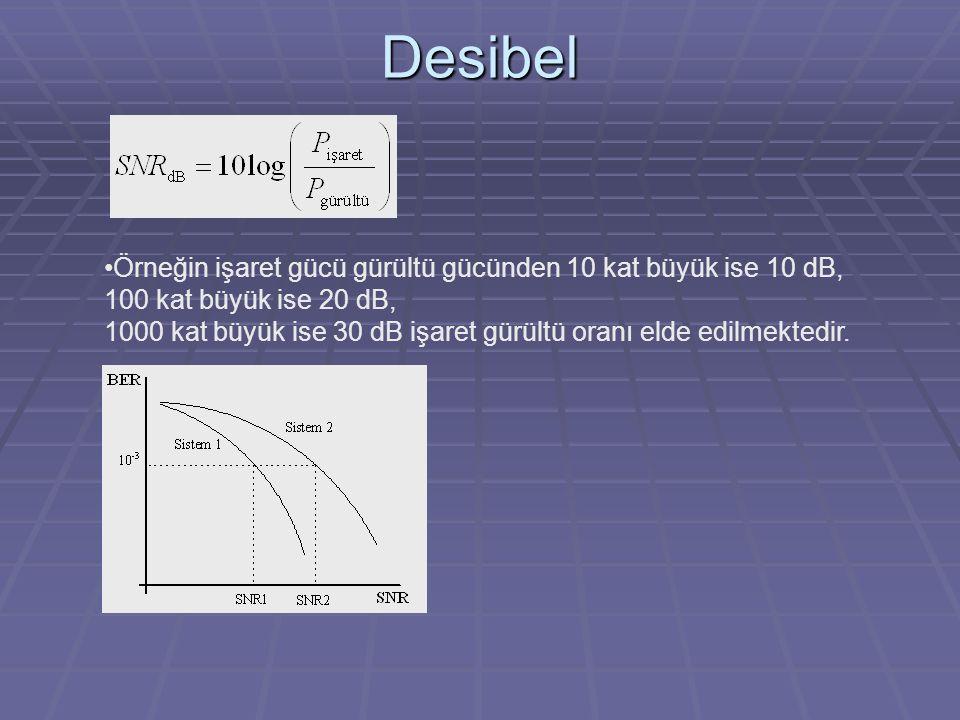 Desibel Örneğin işaret gücü gürültü gücünden 10 kat büyük ise 10 dB, 100 kat büyük ise 20 dB, 1000 kat büyük ise 30 dB işaret gürültü oranı elde edilm