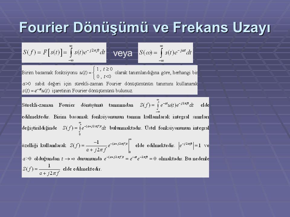 Ters Fourier Dönüşümü KUTUPSAL GÖSTERİM: veya