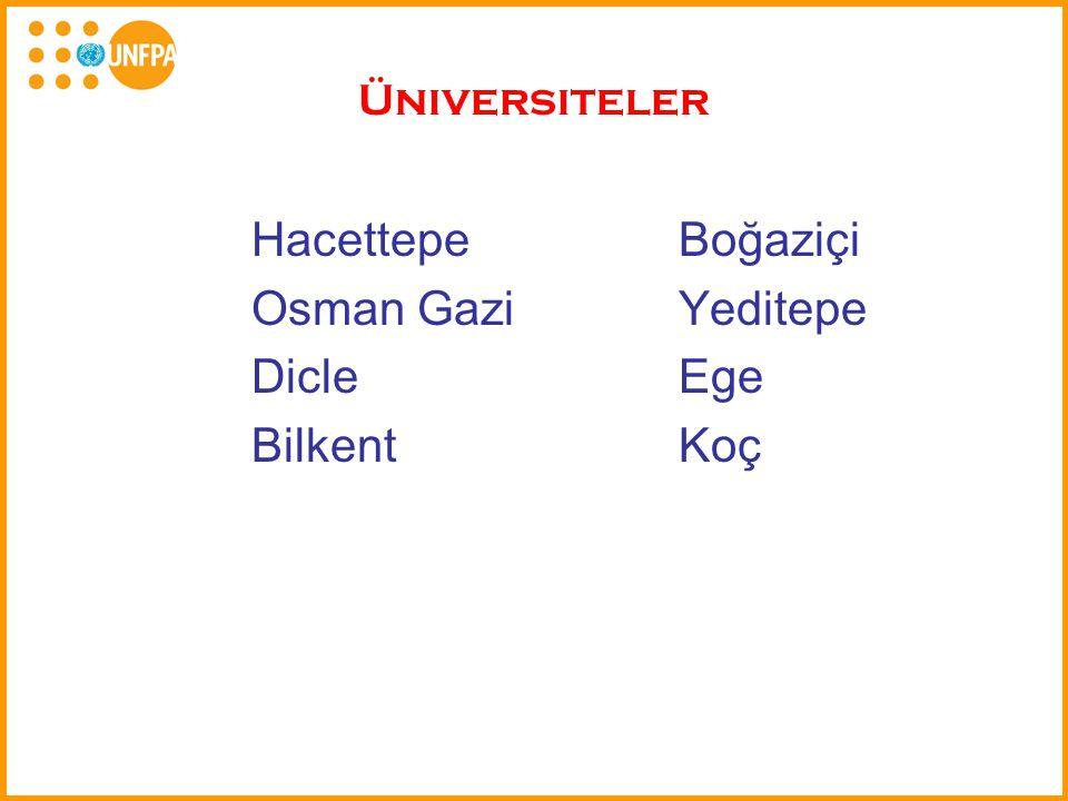 Üniversiteler HacettepeBoğaziçi Osman GaziYeditepe DicleEge BilkentKoç