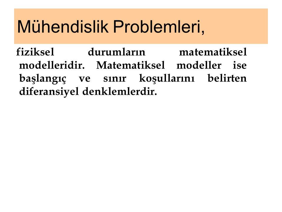 Mühendislik Problemleri, fiziksel durumların matematiksel modelleridir. Matematiksel modeller ise başlangıç ve sınır koşullarını belirten diferansiyel