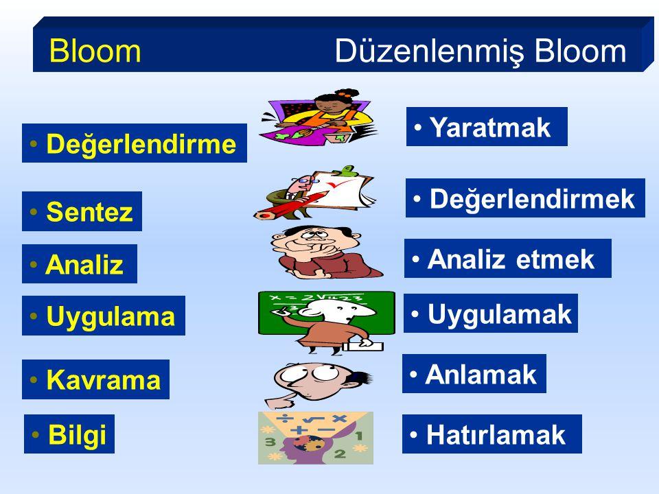 BİLİŞSEL HEDEFLER ( Bloom ) BİLİŞSEL HEDEFLER ( Bloom ) BİLGİ ( hatırlama ) KAVRAMA ( Anlama ) UYGULAMA ANALİZ ( Çözümleme ) DEĞERLEN- DİRME BASİT ALT