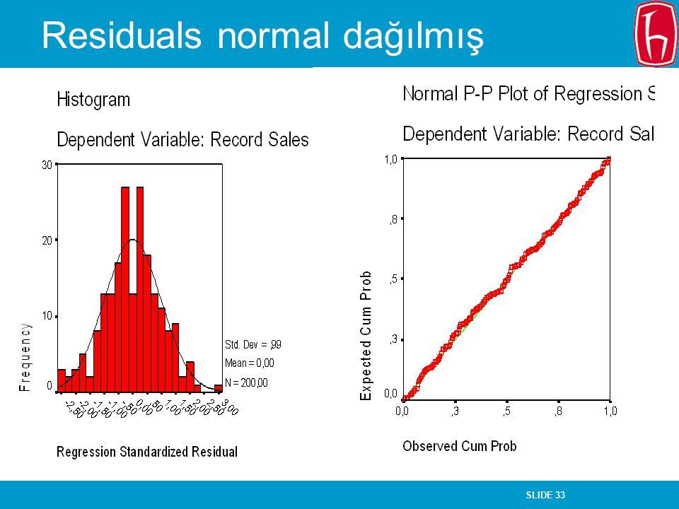 SLIDE 33 Residuals normal dağılmış