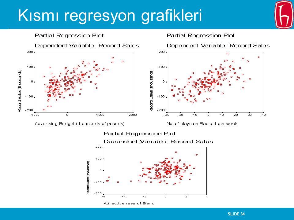 SLIDE 34 Kısmı regresyon grafikleri