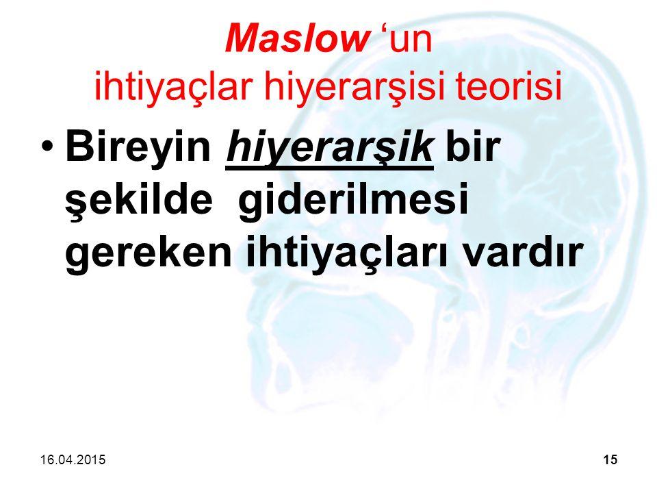 Maslow 'un ihtiyaçlar hiyerarşisi teorisi Bireyin hiyerarşik bir şekilde giderilmesi gereken ihtiyaçları vardır 16.04.201515