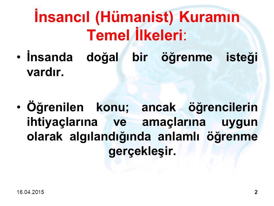 İnsancıl (Hümanist) Kuramın Temel İlkeleri: İnsanda doğal bir öğrenme isteği vardır. Öğrenilen konu; ancak öğrencilerin ihtiyaçlarına ve amaçlarına uy