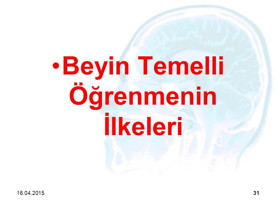 Beyin Temelli Öğrenmenin İlkeleri 16.04.201531