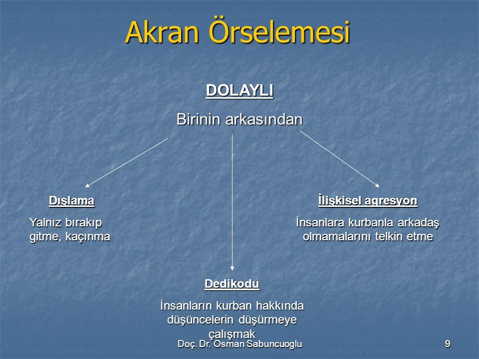 10 Yeni Gündemlerden: Siber-zorbalık! Doç. Dr. Osman Sabuncuoglu