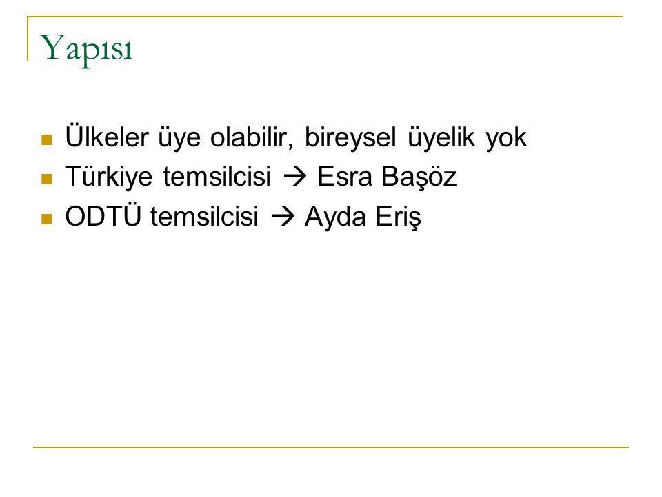 Yapısı Ülkeler üye olabilir, bireysel üyelik yok Türkiye temsilcisi  Esra Başöz ODTÜ temsilcisi  Ayda Eriş